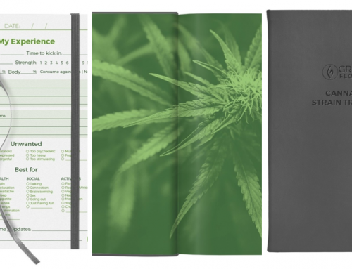 Marketing Your Dispensary with Promotional Items
