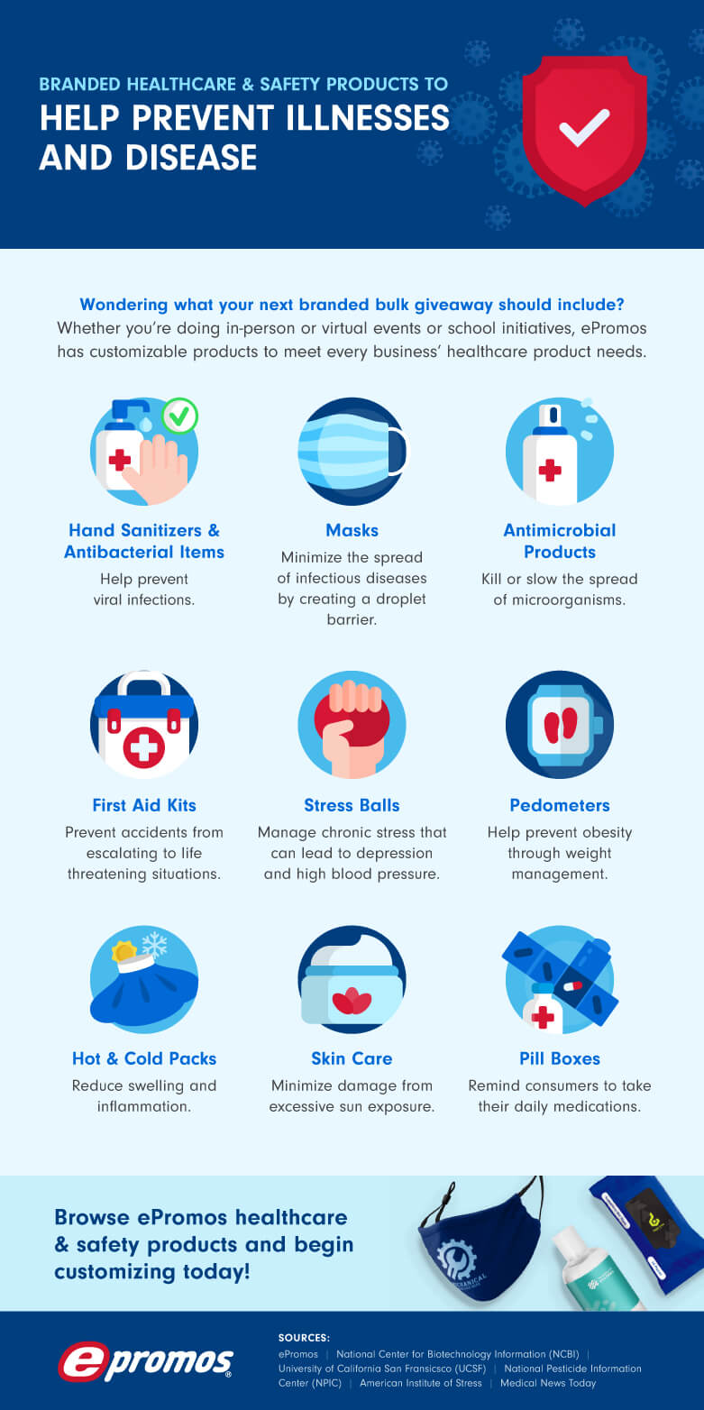 A list of healthcare products and their uses for preventing certain health issues